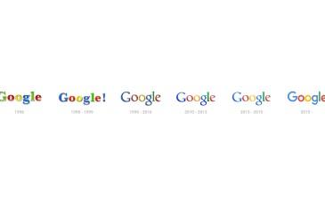 L'évolution de Google